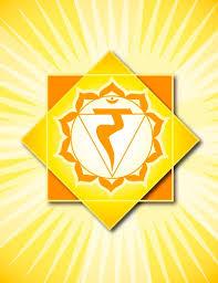 terzo chakra